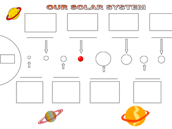 The Planets in our Solar System - differentiated activity