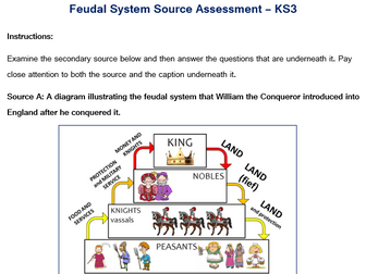 Feudal System Source Assessment