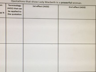 AQA (2017) GCSE Literature revision pack Lady Macbeth