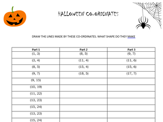 Halloween Maths- Co-ordinates witches hat