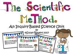 Colourful Scientific Method Posters