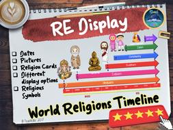Religion Timeline Display