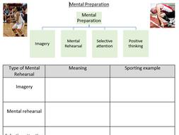 GCSE PE OCR 9-1 Sports Psychology Mental Preparation worksheet by ...