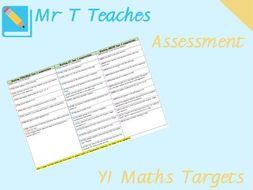 Year 1 Maths Targets Assessment