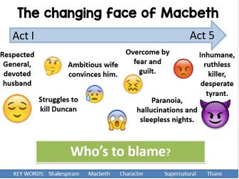 Macbeth's changing character lesson