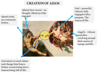 How paintings and frescos express belief.