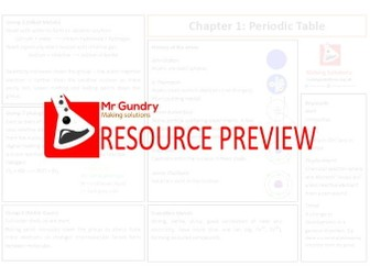 AQA Chapter 1: The Periodic Table Revision Sheet