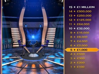 Who Wants to be a Millionaire? Interactive PowerPoint Template