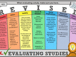 How to evaluate studies in Psychology. Suitable for AQA A-level psychology.