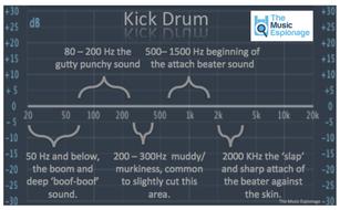 Kick-Drum-EQ.pdf