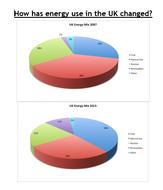 WORKSHEET---energy-mix-pie-charts.docx