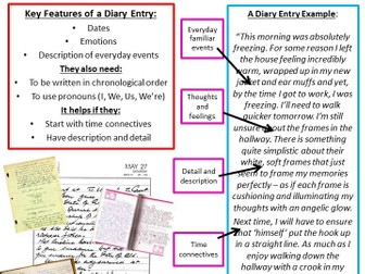 How to write a diary entry - ENGLISH
