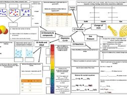 Year 7 Chemistry C1-4 Broadsheet with ANSWERS