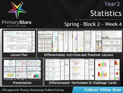 Year-2---Block-2---Statistics---Week-4.zip
