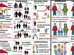 HABLAR DE LA FAMILIA Y ENTORNO FAMILIAR