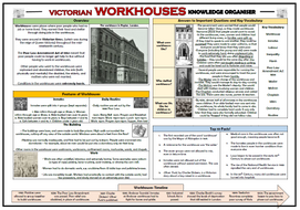 Workhouses-Knowledge-Organiser.docx