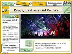 Drugs - Festivals Parties and Nitrous Oxide