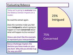 Q4 Evaluation