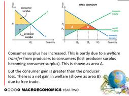 """Global Bundle"" AQA A-level Economics (new spec) MACRO"