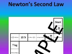 Newton's Second Law Of Motion – Physics Puzzle