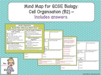 GCSE Biology Revision: Cell Organisation