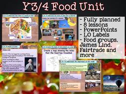 Y3 / Y4 Food Unit - 8 lessons KS2 Geography