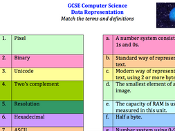 GCSE Computer Science: Keyword definition matching quizzes (All topics)