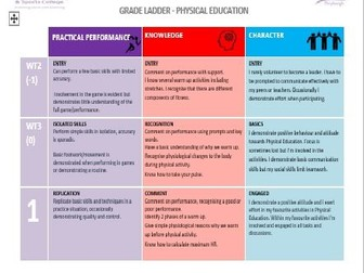 PE Assessment Framework (1-9) with working towards levels