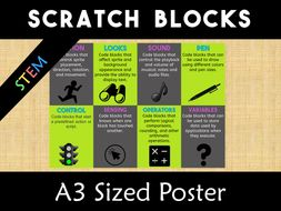 Scratch Vocabulary Blocks A3 Poster Hour of Code
