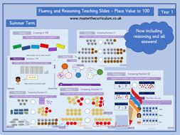 Year 1 - Editable Teaching Slides- Place Value to 100 - White Rose Style