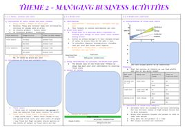 2.2-Financial-planning-.docx