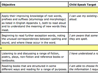 Year 3 Speaking and Listening Child Speak Targets NC 2014