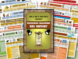 BUNDLE - KS2 History Knowledge Organiser Pack and Editable Versions