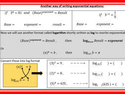 Logarithm Part 1 &2 An Independent Inquiry Based Lesson
