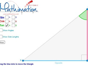 Trigonometry Visualisation