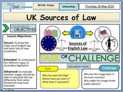 UK Sources of Law
