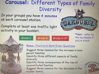 Year 13 Sociology Family Revision - Family Diversity