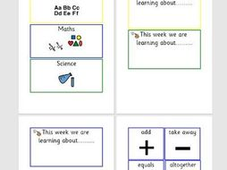 English maths and science key word vocabulary wall words and symbols