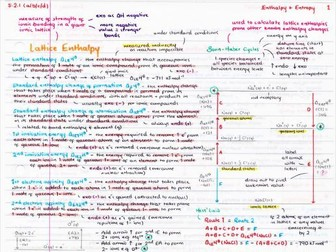 OCR A Level Chemistry Enthalpy & Entropy Revision Poster