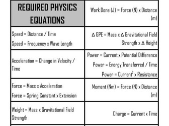 GCSE Physics Revision - List of a Required Equations