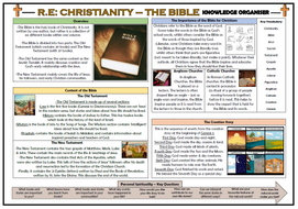 The-Bible-Knowledge-Organiser.docx