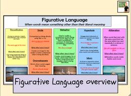 Figurative-Language-Overview.pptx
