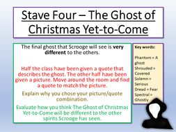 what did the ghost of christmas present teach scrooge