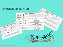 IDENTIFY THE PITCH TREBLE AND BASS CLEF