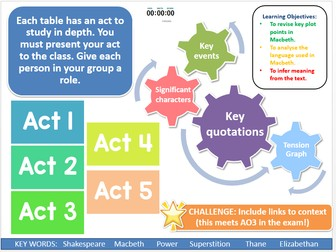 Macbeth revision lesson (Plot points and act summaries!)
