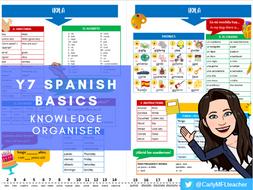 Y7/KS3 Spanish Basics - Knowledge Organiser
