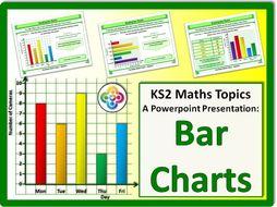 Bar Charts KS2
