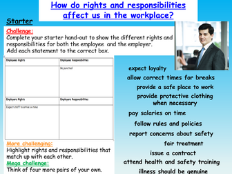 Employment/ Careers Rights and Responsibilities
