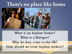 School of Sanctuary Resources: Asylum Seekers and refugees
