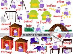French prepositions -SAVE TIME ADD ME TO YOUR LESSONS!